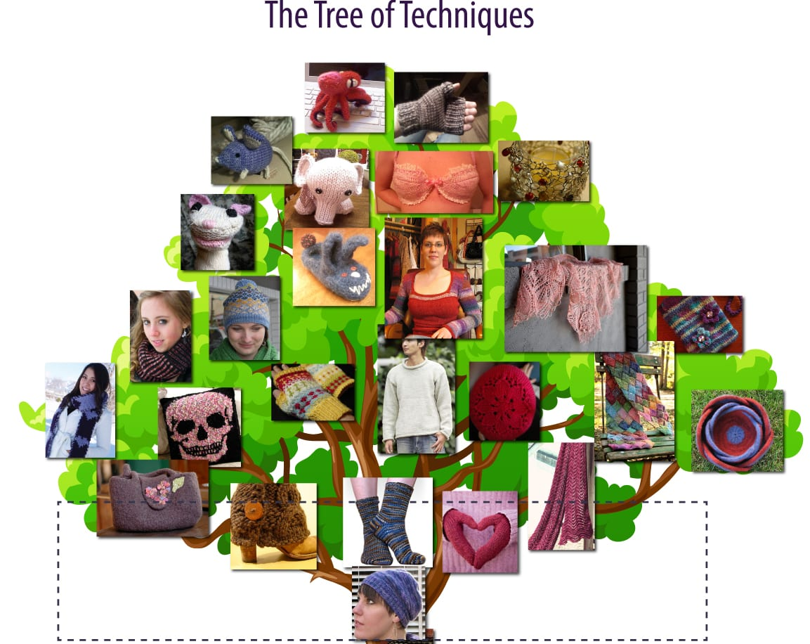 tree-of-techniques-top